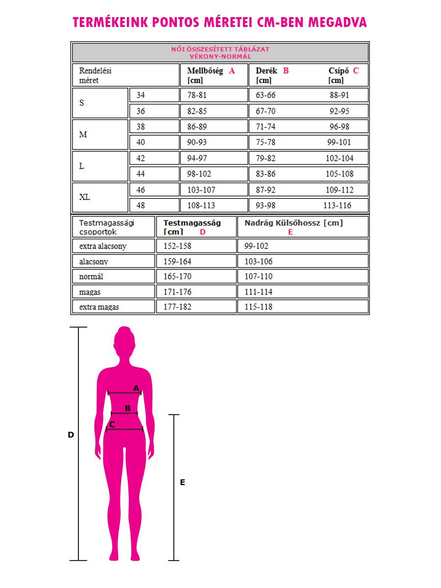 Női mérettábla